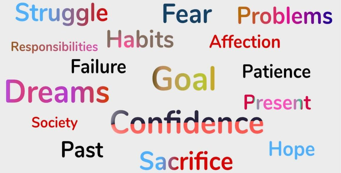 Parts of success journey